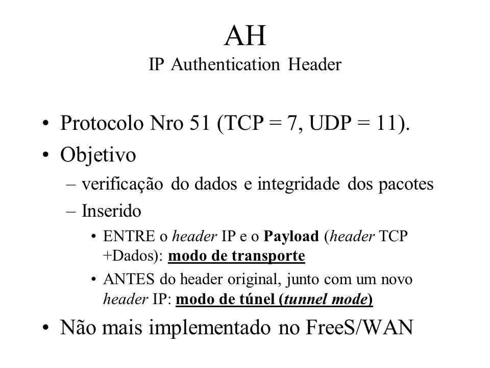 AH IP Authentication Header