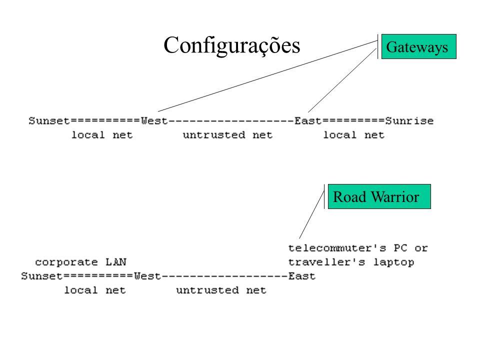 Configurações Gateways Road Warrior