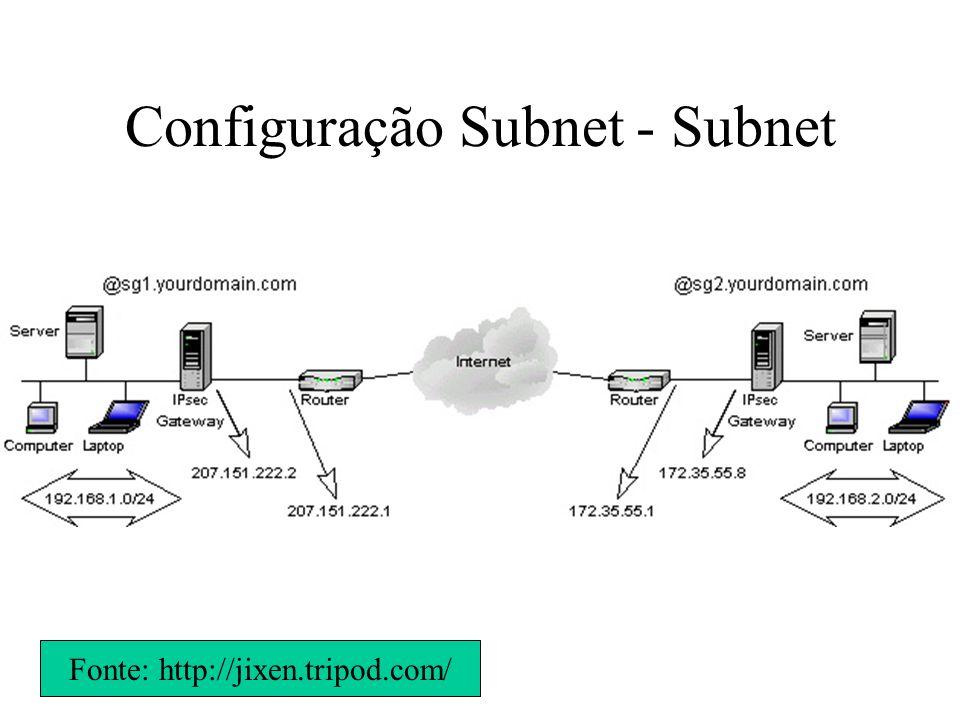 Configuração Subnet - Subnet