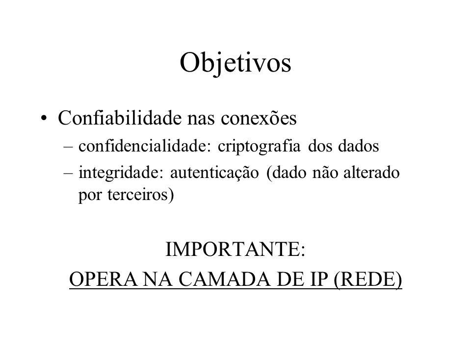 OPERA NA CAMADA DE IP (REDE)