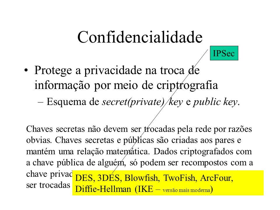 ConfidencialidadeIPSec. Protege a privacidade na troca de informação por meio de criptrografia. Esquema de secret(private) key e public key.