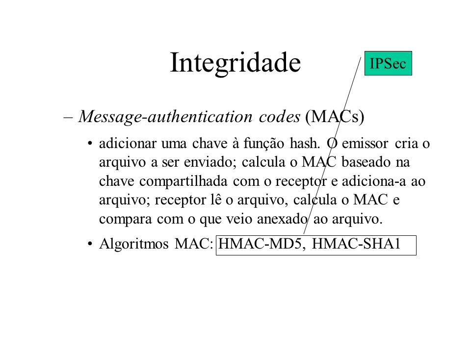 Integridade Message-authentication codes (MACs) IPSec