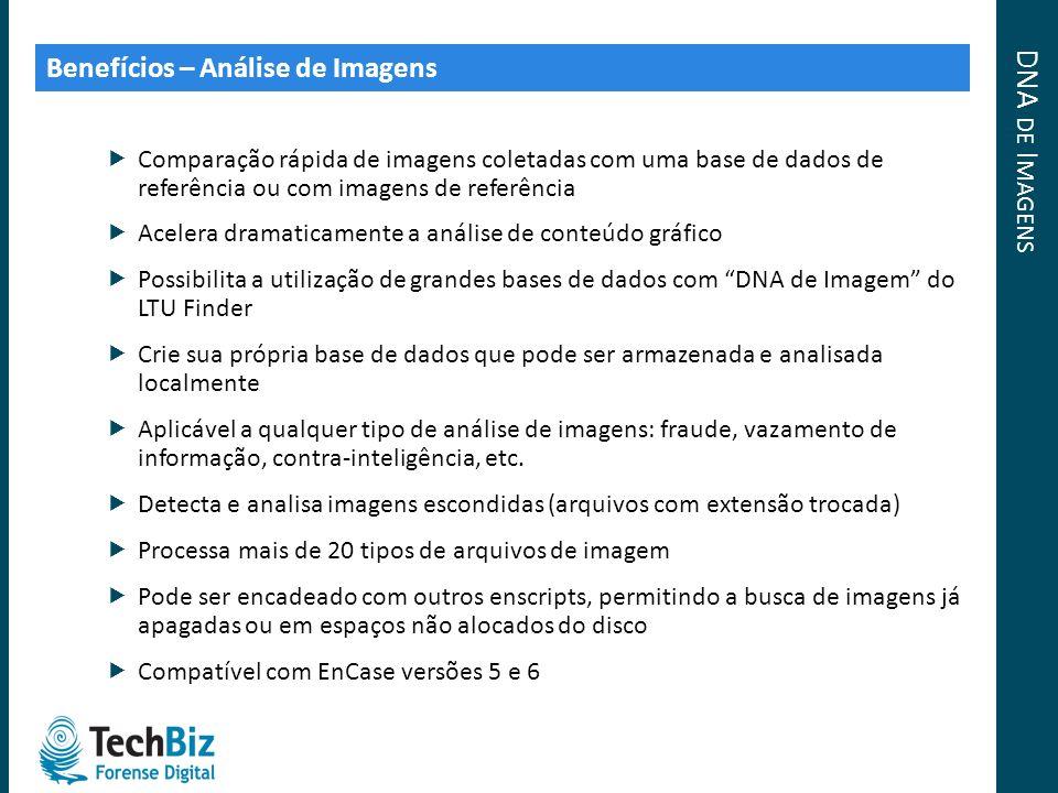 DNA de Imagens Benefícios – Análise de Imagens