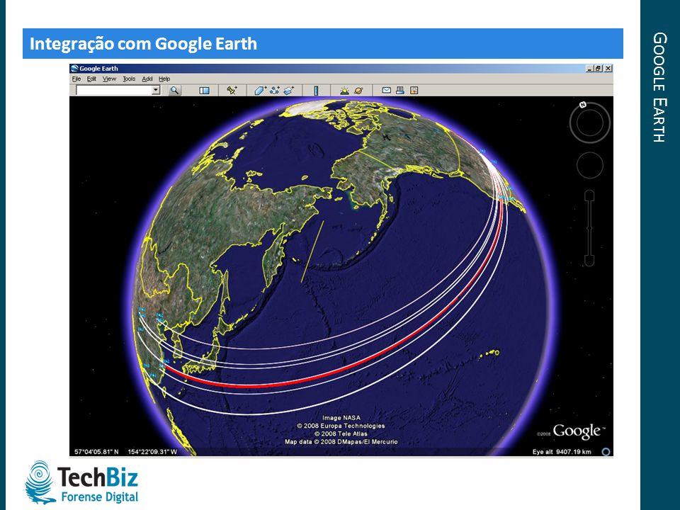 Integração com Google Earth