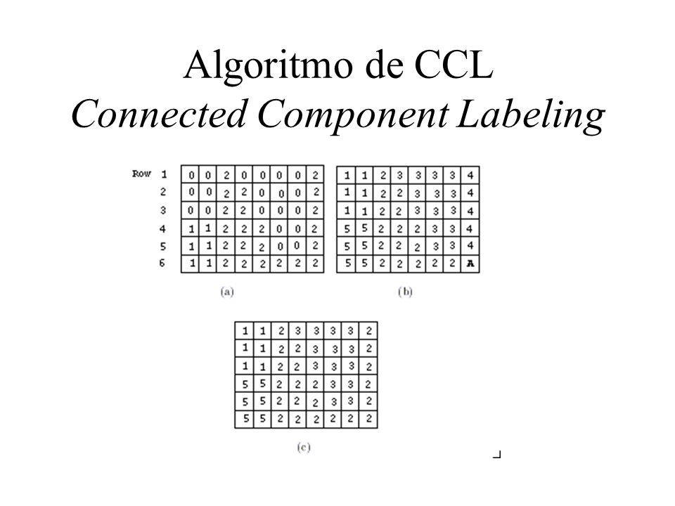 Algoritmo de CCL Connected Component Labeling