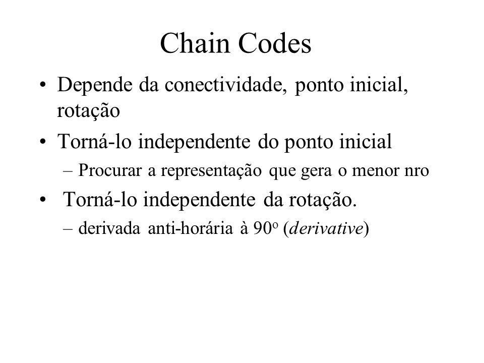 Chain Codes Depende da conectividade, ponto inicial, rotação