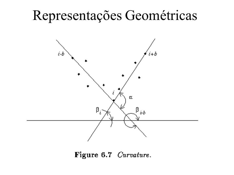 Representações Geométricas