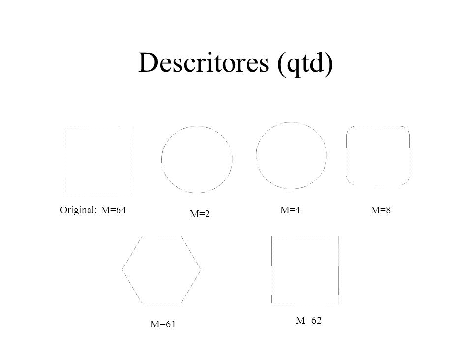 Descritores (qtd) Original: M=64 M=4 M=8 M=2 M=62 M=61
