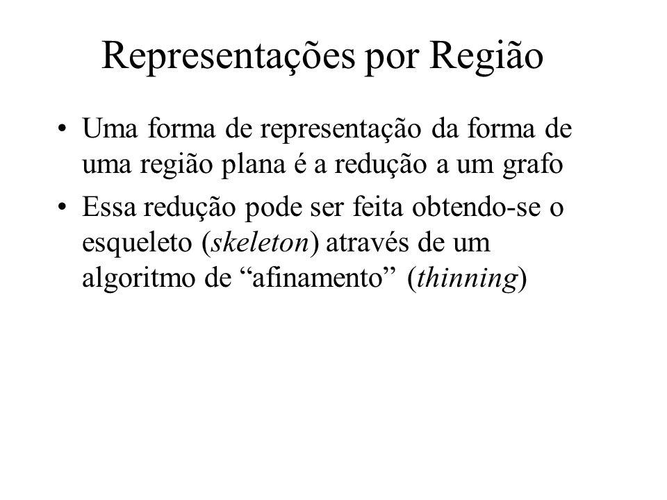 Representações por Região