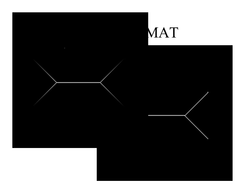 Exemplo de MAT