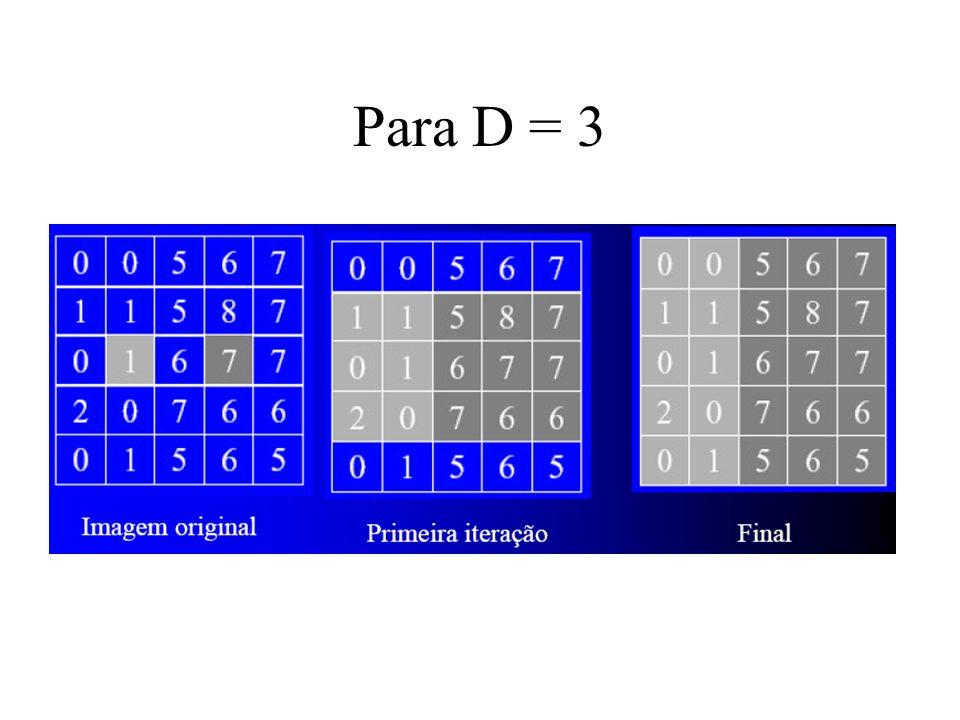 Para D = 3