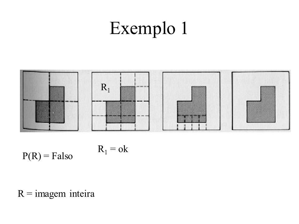 Exemplo 1 R1 R1 = ok P(R) = Falso R = imagem inteira