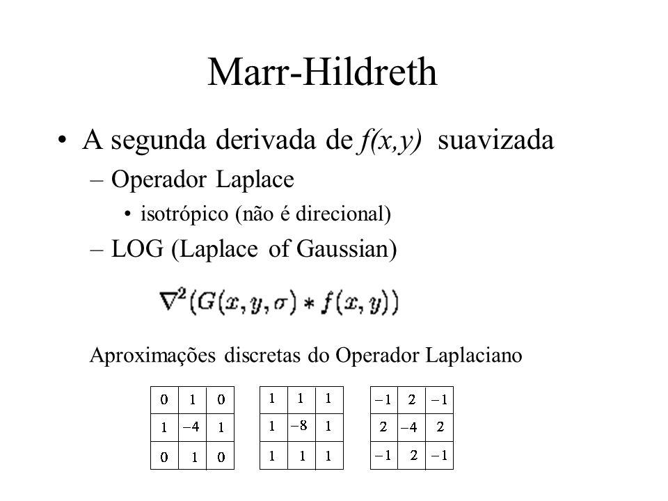 Marr-Hildreth A segunda derivada de f(x,y) suavizada Operador Laplace