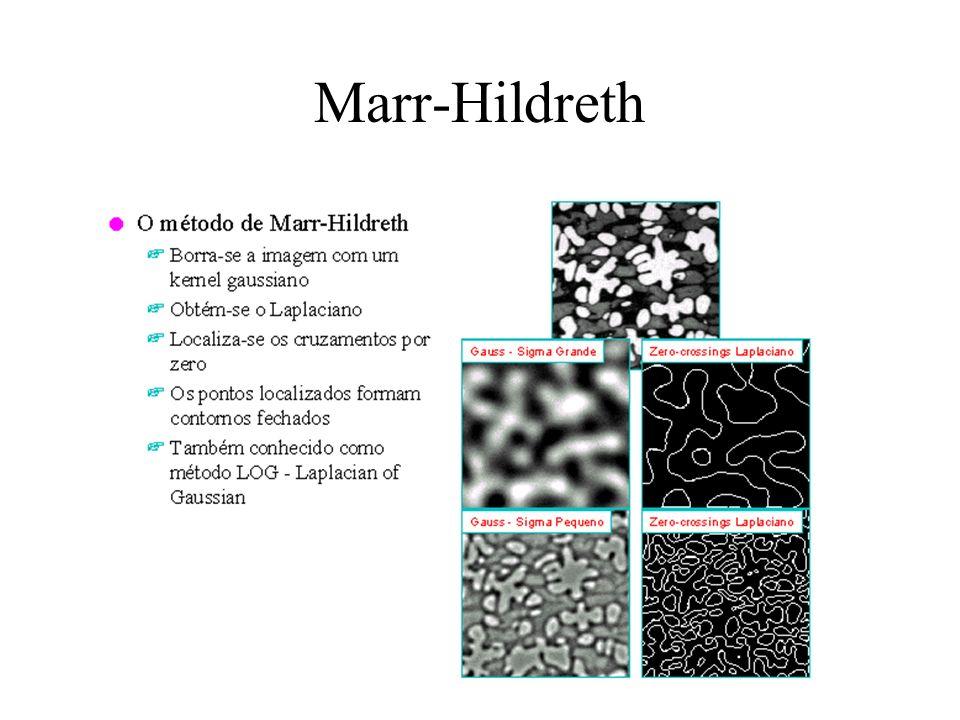 Marr-Hildreth