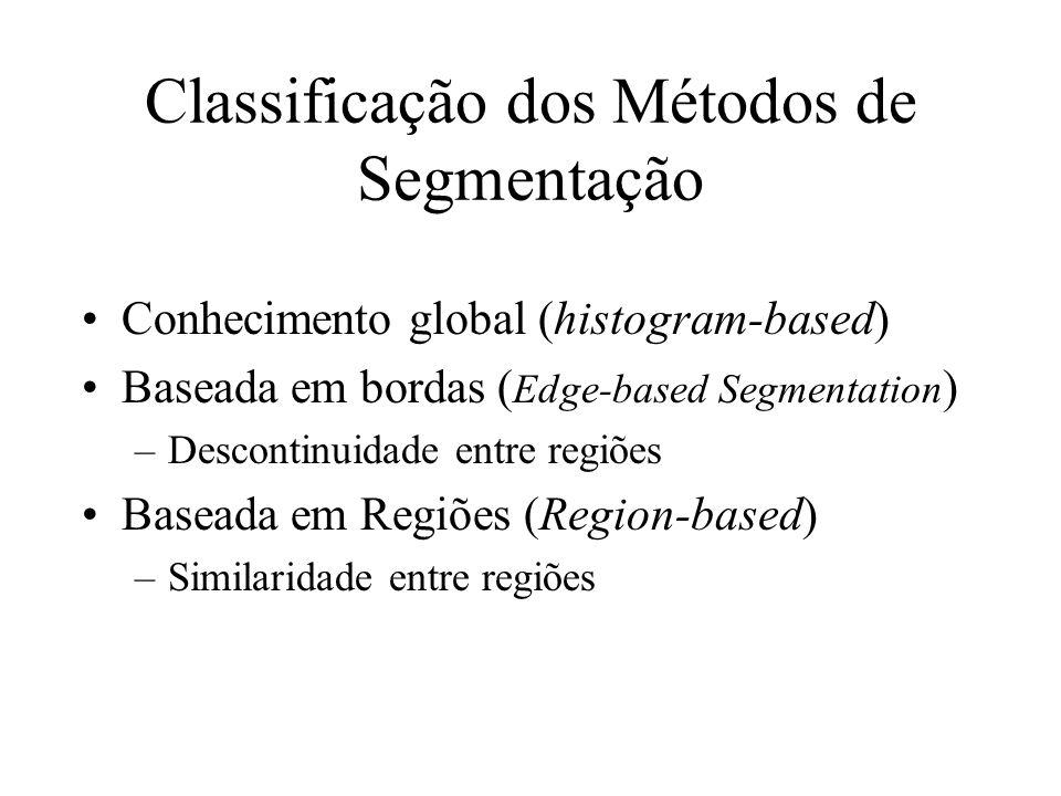 Classificação dos Métodos de Segmentação