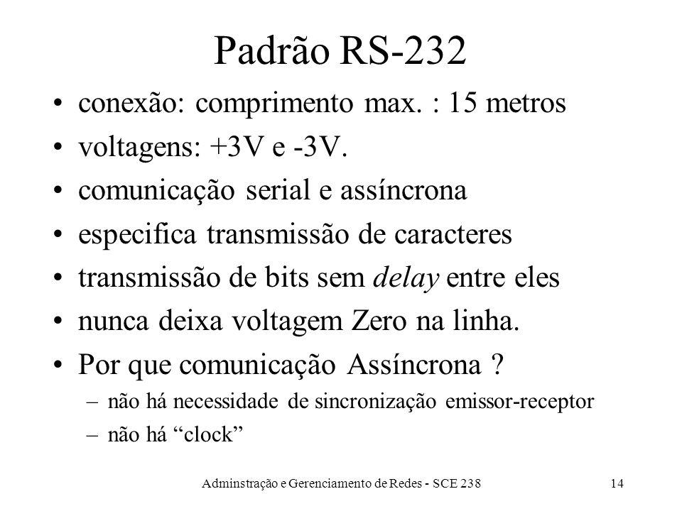 Adminstração e Gerenciamento de Redes - SCE 238