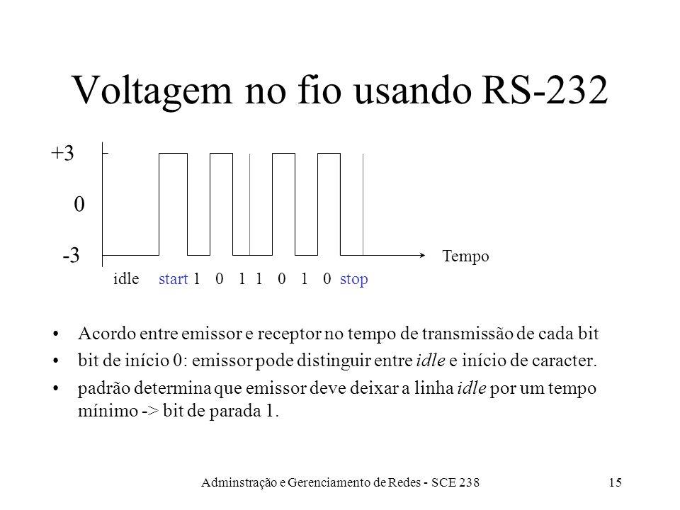 Voltagem no fio usando RS-232