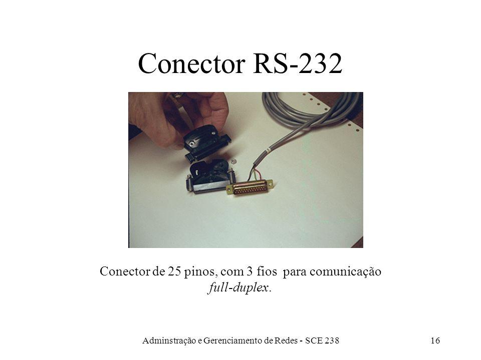 Conector RS-232 Conector de 25 pinos, com 3 fios para comunicação full-duplex.