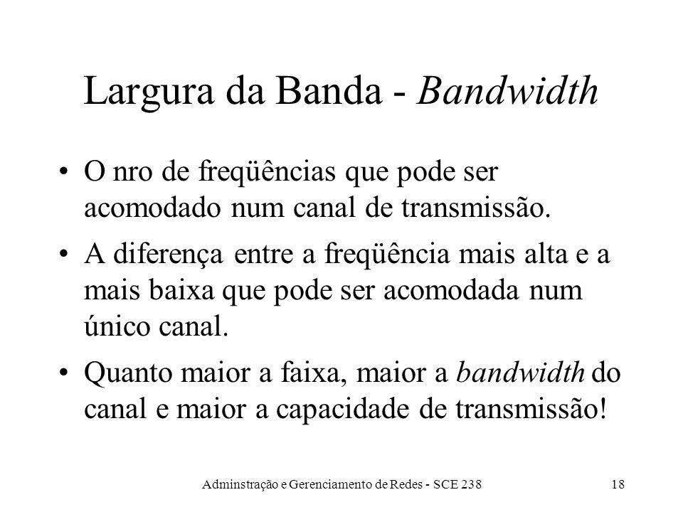 Largura da Banda - Bandwidth