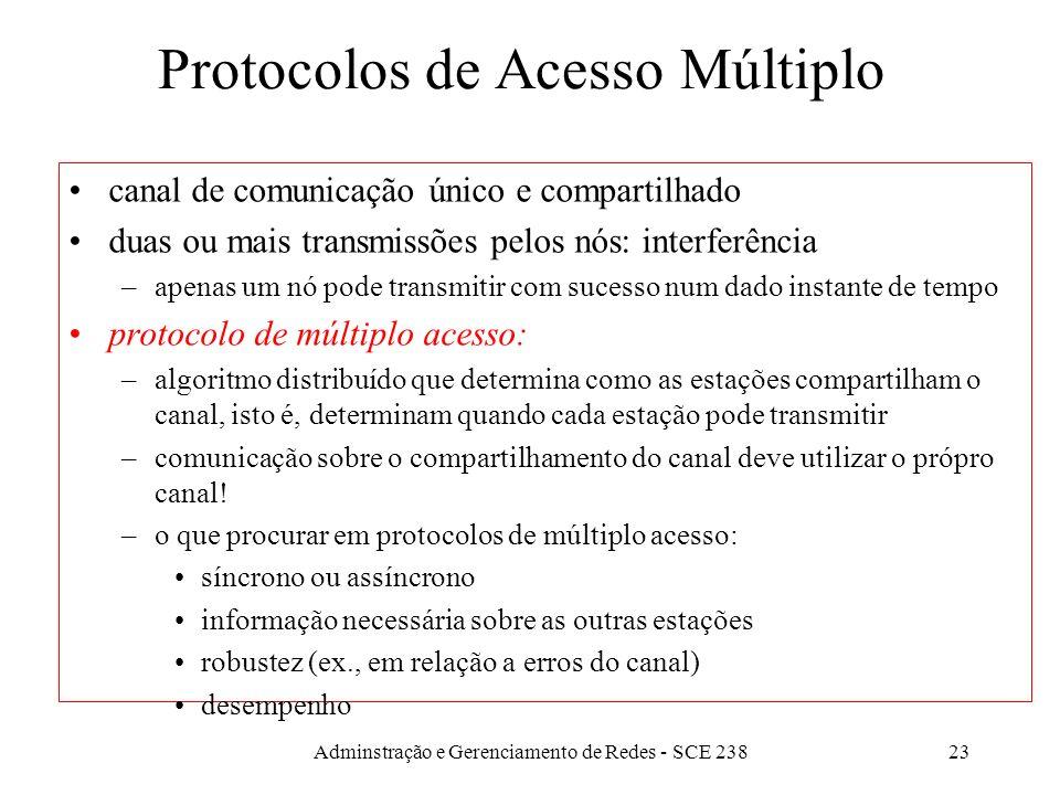Protocolos de Acesso Múltiplo