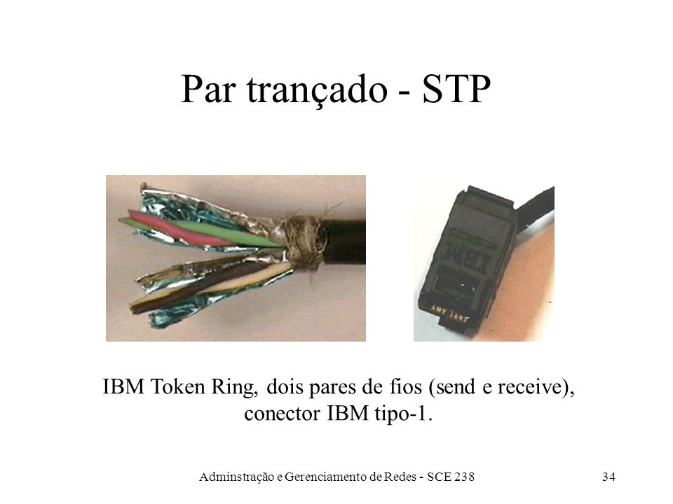 Par trançado - STP IBM Token Ring, dois pares de fios (send e receive), conector IBM tipo-1.