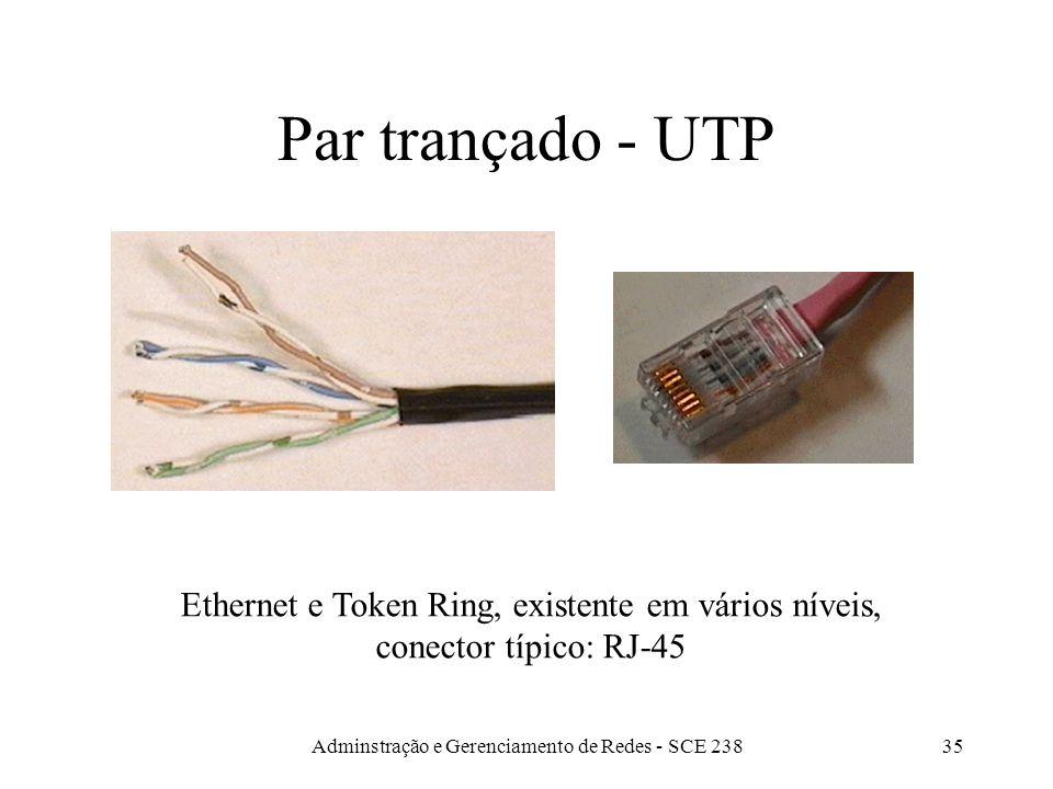 Par trançado - UTP Ethernet e Token Ring, existente em vários níveis,