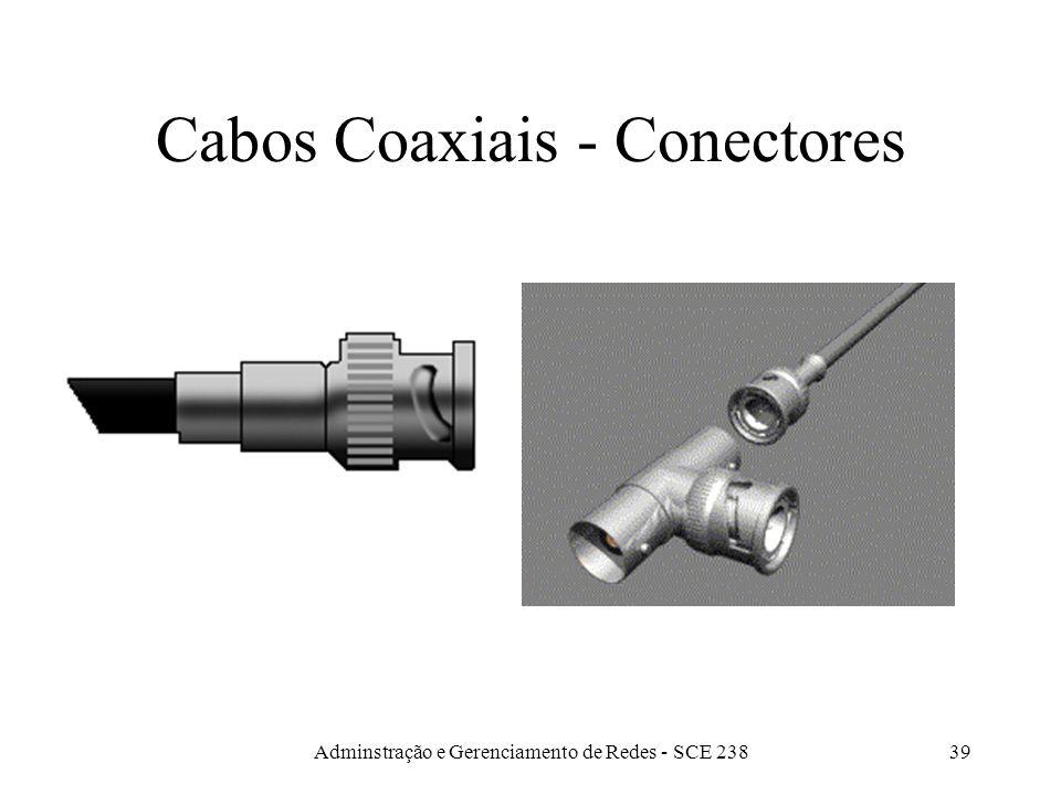 Cabos Coaxiais - Conectores