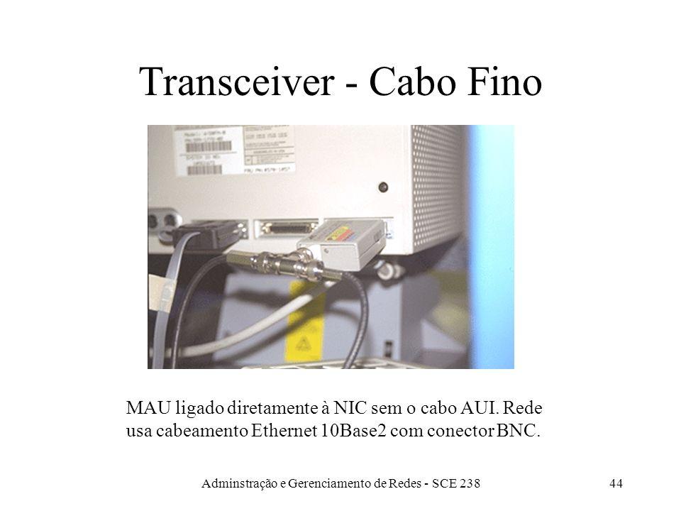 Transceiver - Cabo Fino