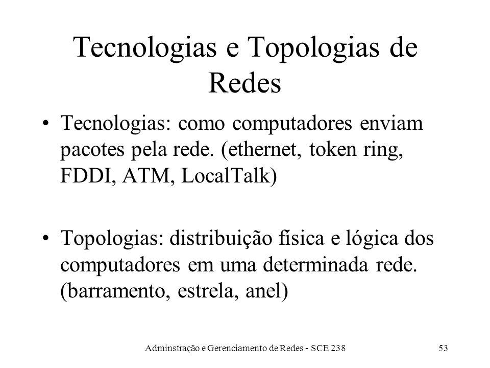 Tecnologias e Topologias de Redes