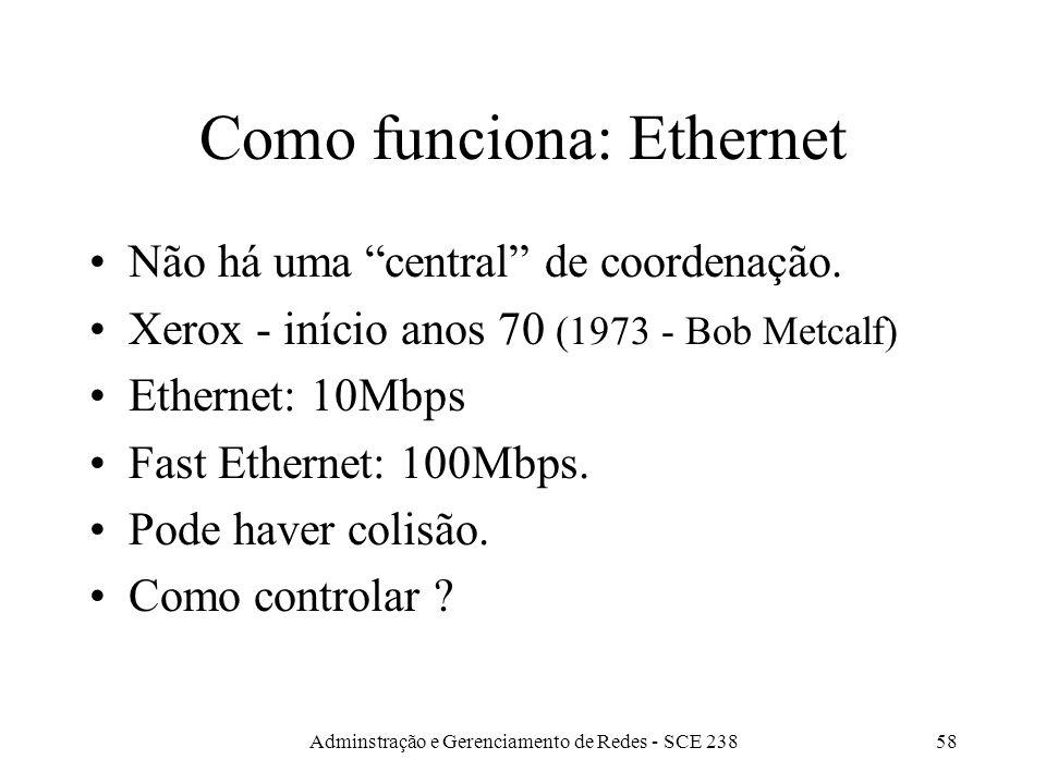 Como funciona: Ethernet