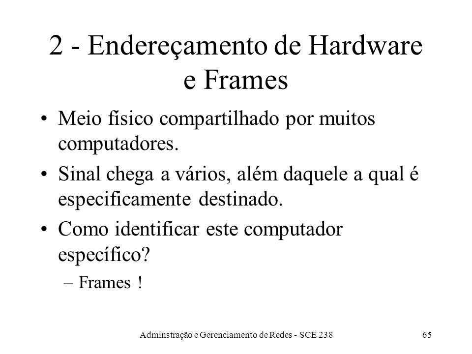 2 - Endereçamento de Hardware e Frames