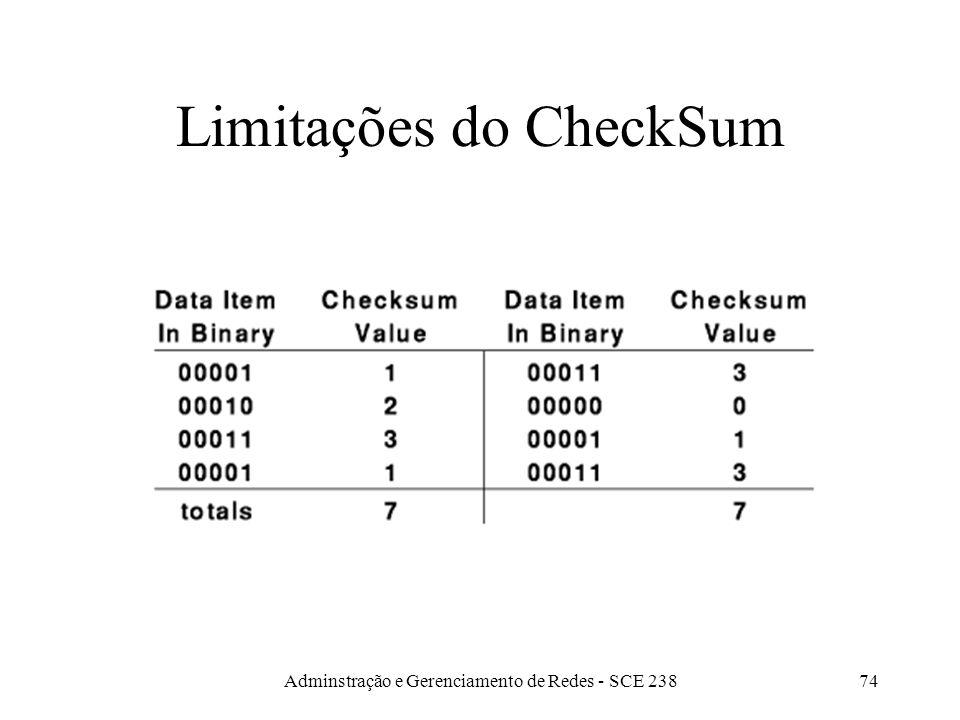 Limitações do CheckSum