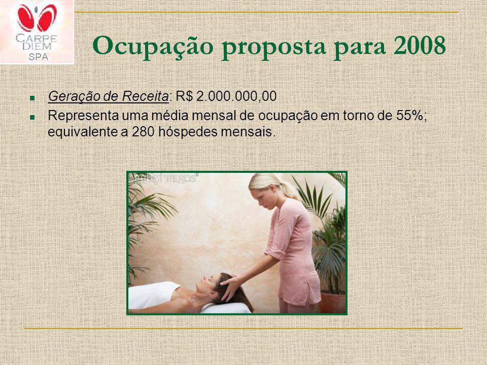 Ocupação proposta para 2008