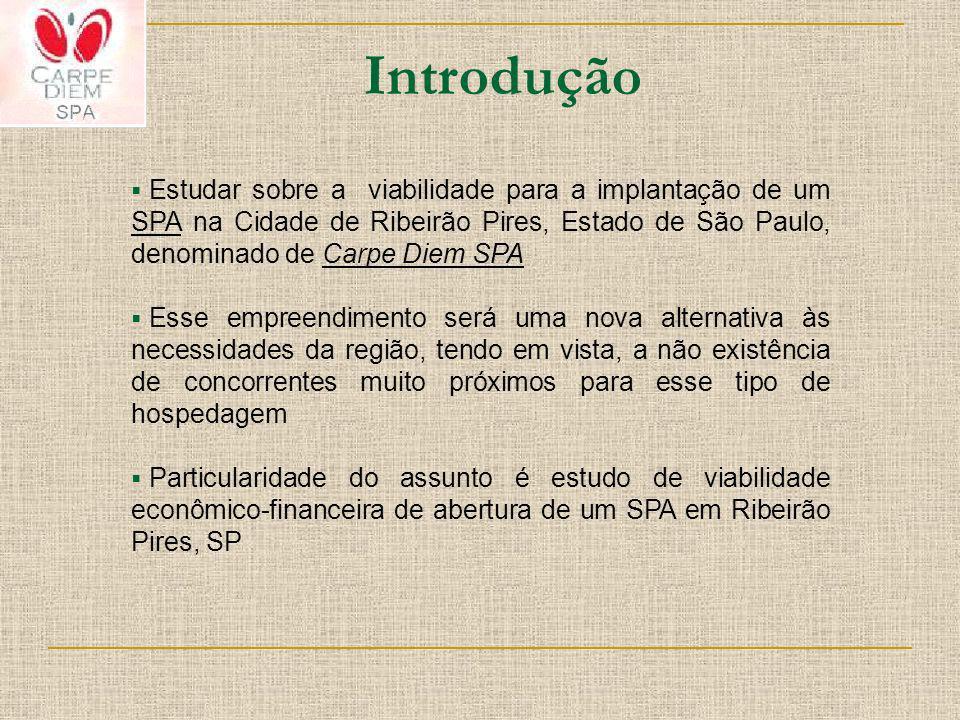 Introdução Estudar sobre a viabilidade para a implantação de um SPA na Cidade de Ribeirão Pires, Estado de São Paulo, denominado de Carpe Diem SPA.
