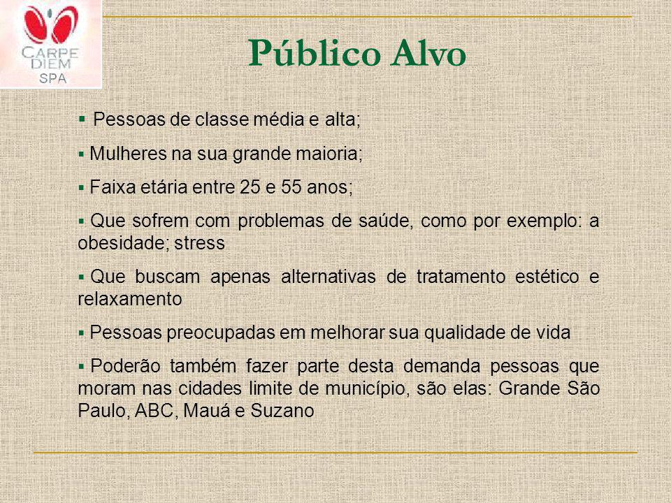 Público Alvo Pessoas de classe média e alta;