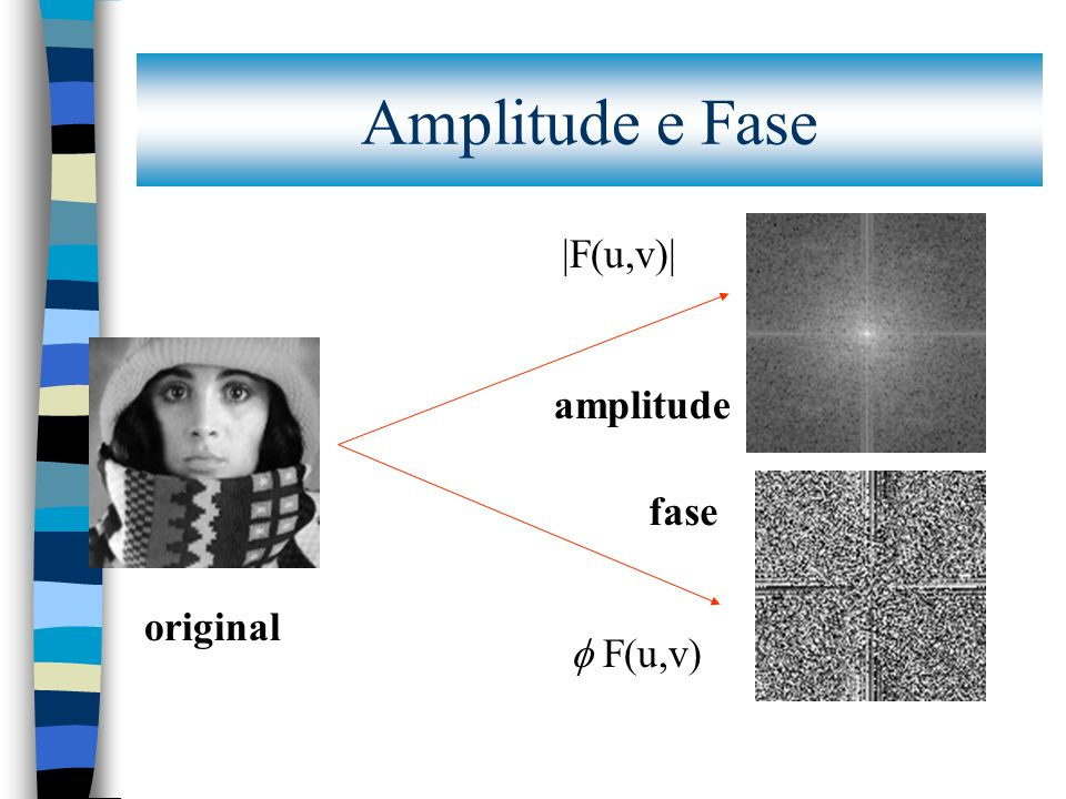 Amplitude e Fase |F(u,v)| amplitude fase original  F(u,v)