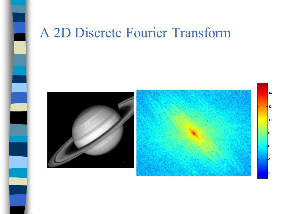 A 2D Discrete Fourier Transform