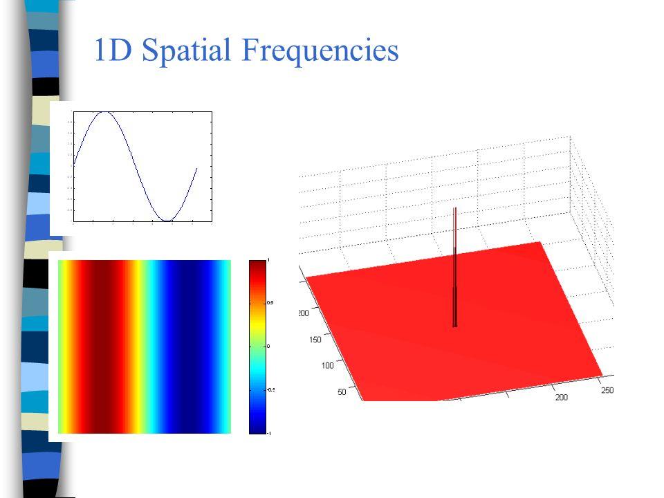1D Spatial Frequencies