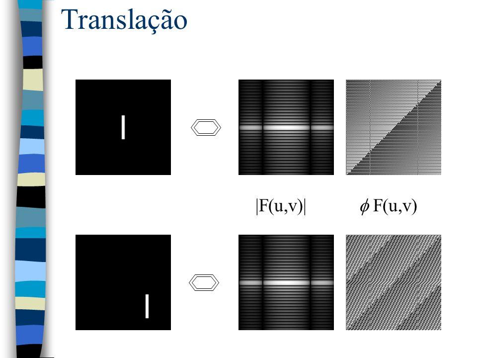 Translação |F(u,v)|  F(u,v)