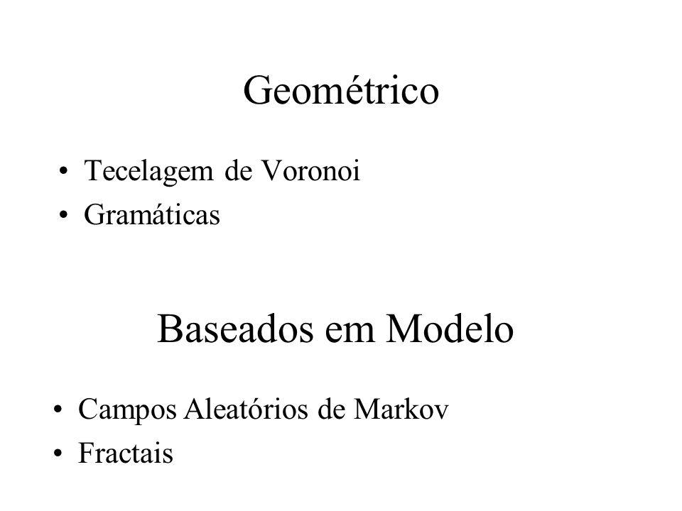Geométrico Baseados em Modelo Tecelagem de Voronoi Gramáticas