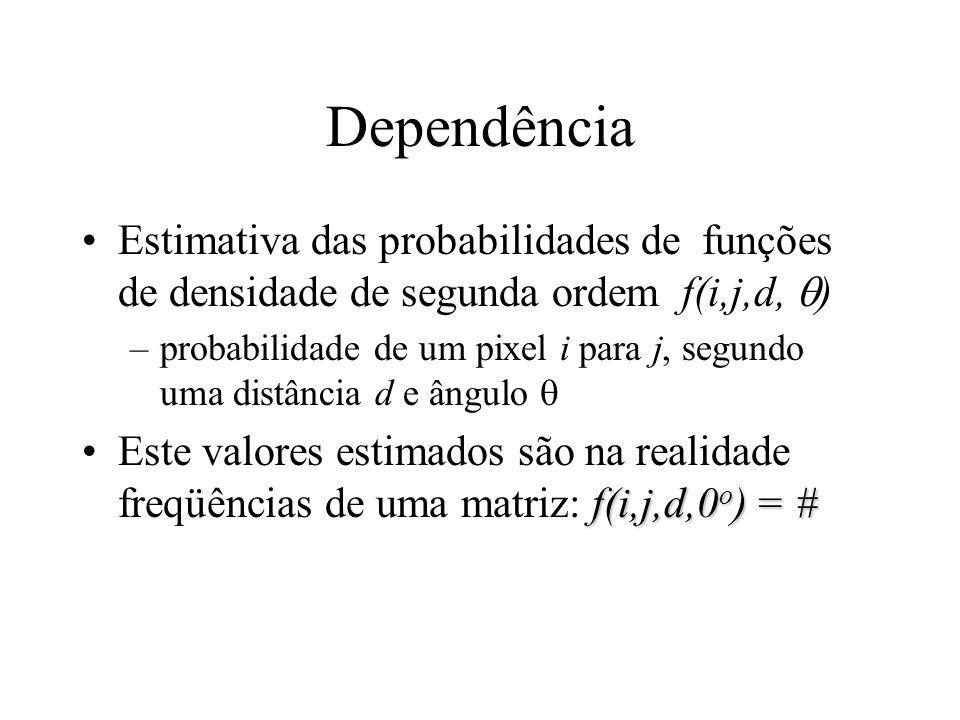 Dependência Estimativa das probabilidades de funções de densidade de segunda ordem f(i,j,d, )