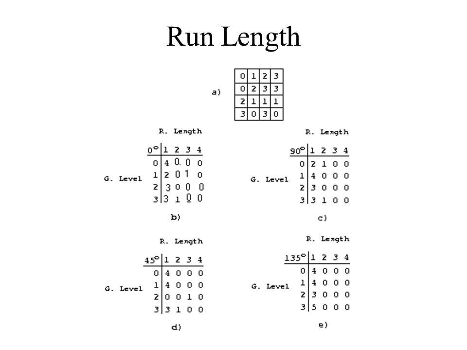 Run Length