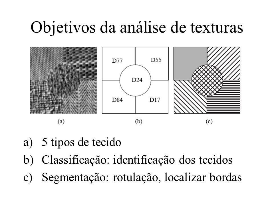 Objetivos da análise de texturas