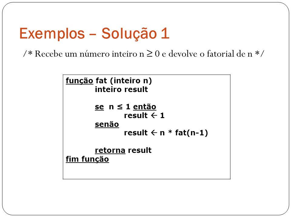 Exemplos – Solução 1 /* Recebe um número inteiro n ≥ 0 e devolve o fatorial de n */ função fat (inteiro n)