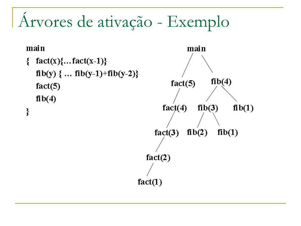 Árvores de ativação - Exemplo