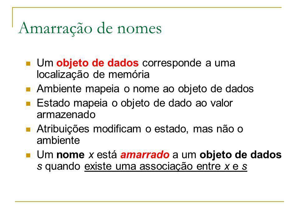 Amarração de nomes Um objeto de dados corresponde a uma localização de memória. Ambiente mapeia o nome ao objeto de dados.