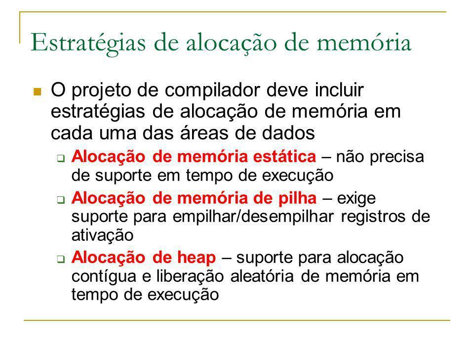 Estratégias de alocação de memória