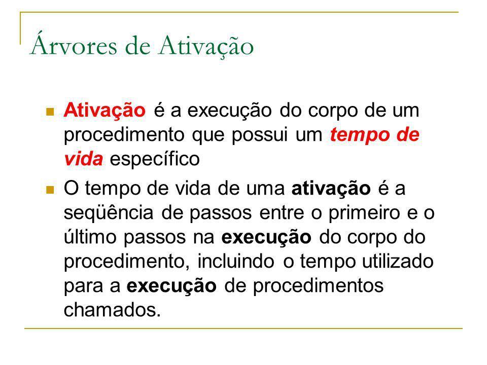 Árvores de Ativação Ativação é a execução do corpo de um procedimento que possui um tempo de vida específico.