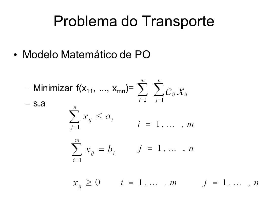 Problema do Transporte