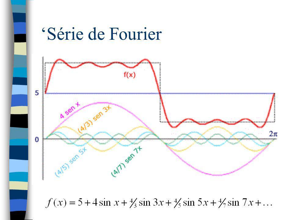'Série de Fourier